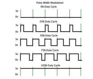 چرخه عملکرد دستگاه جوش